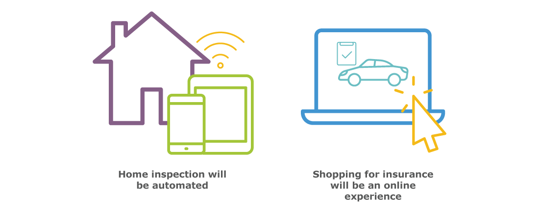 Insurance transactions are transforming to virtual, automated or online functions