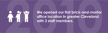 We opened our first brick-and-mortar office location in greater Cleveland with 3 staff members in 2010.