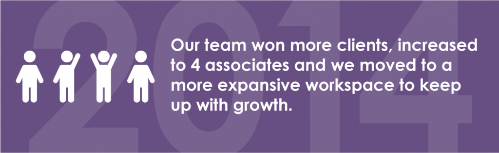 In 2014, our team won more clients, increased to 4 associates and we moved to a more expansive workspace to keep up with growth.